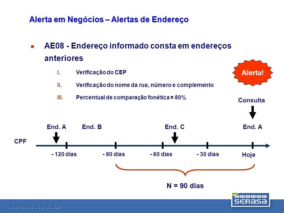 AE08 - Endereço informado consta em endereços anteriores I.Verificação do CEP II.Verificação do nome da rua, número e complemento III.Percentual de co