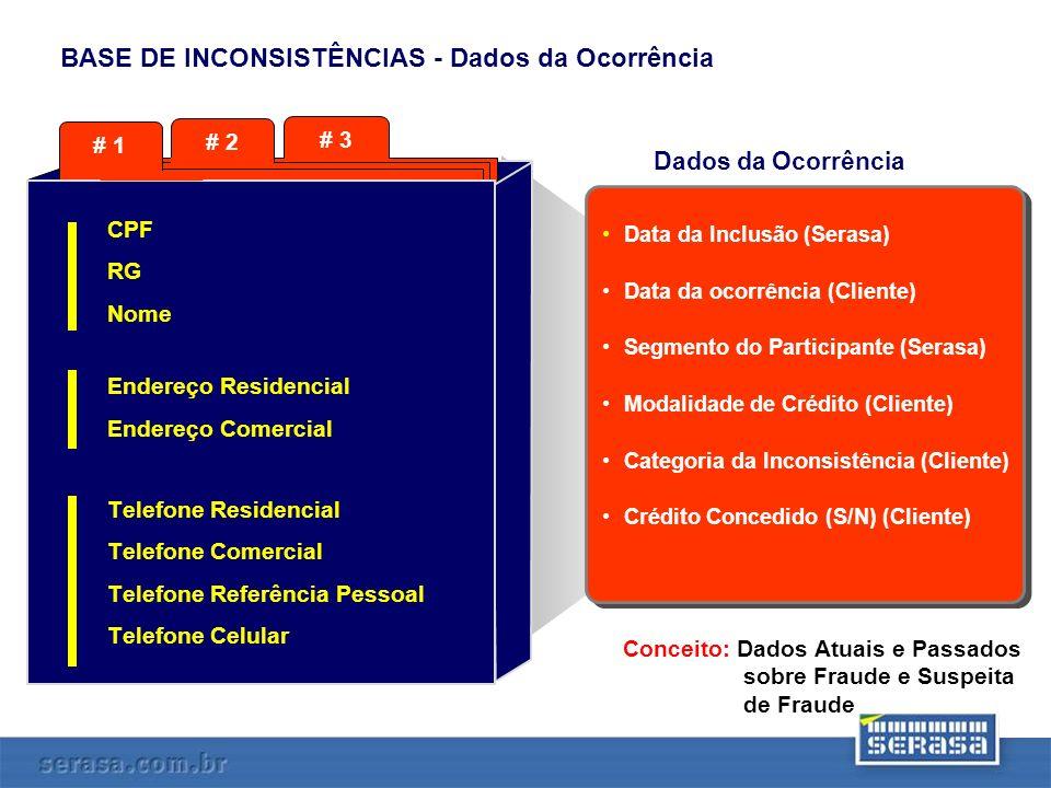 BASE DE INCONSISTÊNCIAS - Dados da Ocorrência Conceito: Dados Atuais e Passados sobre Fraude e Suspeita de Fraude Data da Inclusão (Serasa) Data da oc