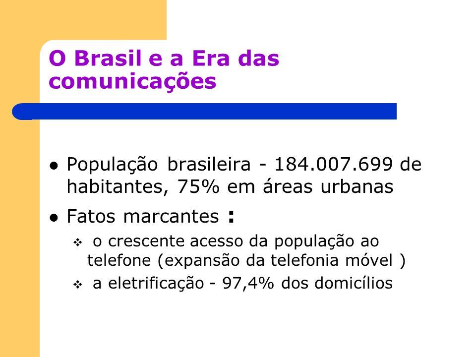 O Brasil e a Era das comunicações População brasileira - 184.007.699 de habitantes, 75% em áreas urbanas Fatos marcantes : o crescente acesso da popul