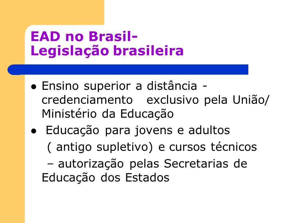 EAD no Brasil- Legislação brasileira Ensino superior a distância - credenciamento exclusivo pela União/ Ministério da Educação Educação para jovens e