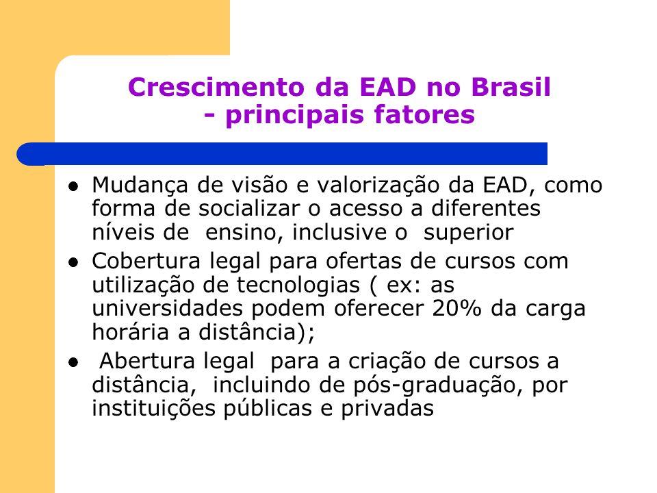 Crescimento da EAD no Brasil - principais fatores Mudança de visão e valorização da EAD, como forma de socializar o acesso a diferentes níveis de ensi