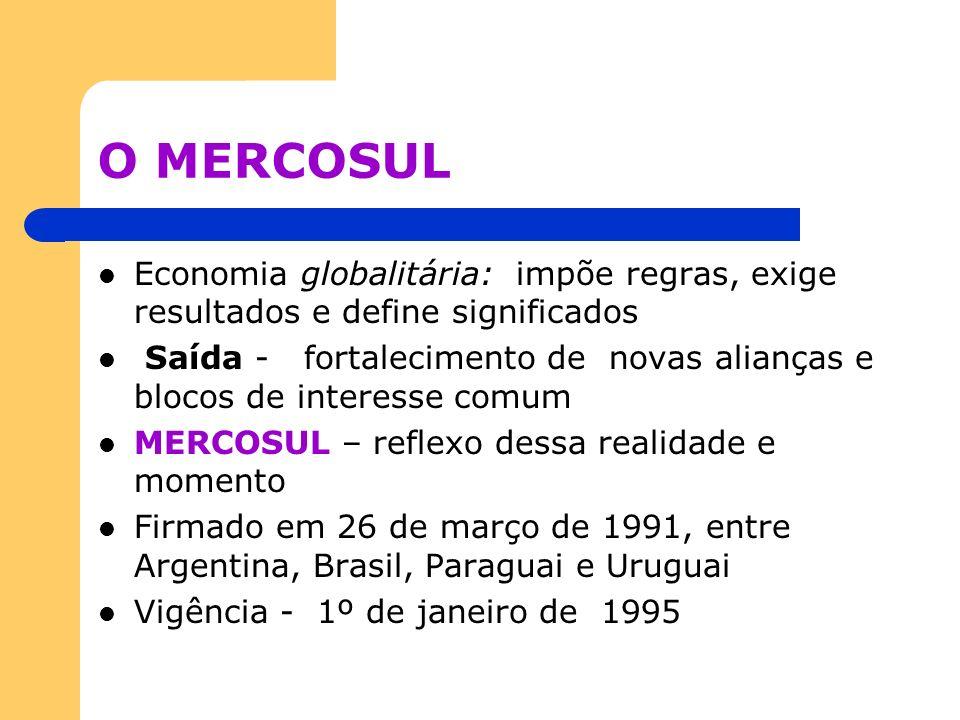 O MERCOSUL Economia globalitária: impõe regras, exige resultados e define significados Saída - fortalecimento de novas alianças e blocos de interesse