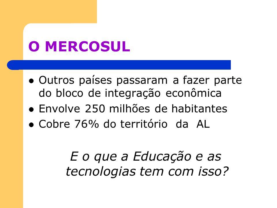 O MERCOSUL Outros países passaram a fazer parte do bloco de integração econômica Envolve 250 milhões de habitantes Cobre 76% do território da AL E o q