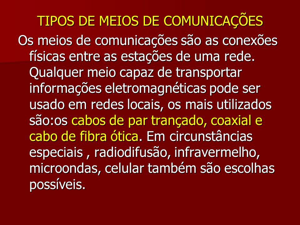 TIPOS DE MEIOS DE COMUNICAÇÕES Os meios de comunicações são as conexões físicas entre as estações de uma rede. Qualquer meio capaz de transportar info
