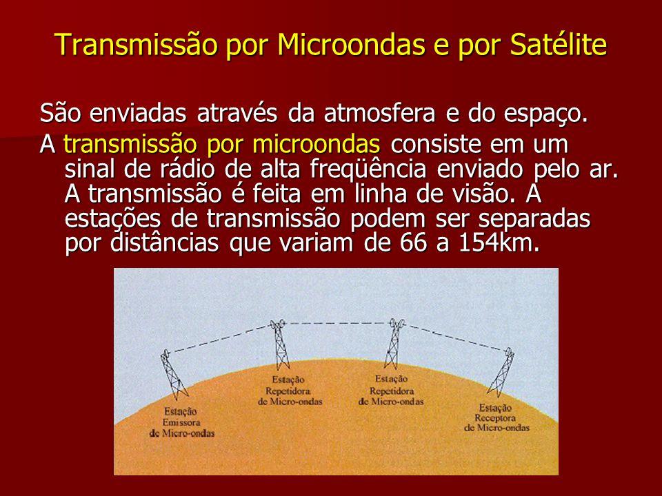 Transmissão por Microondas e por Satélite São enviadas através da atmosfera e do espaço. A transmissão por microondas consiste em um sinal de rádio de