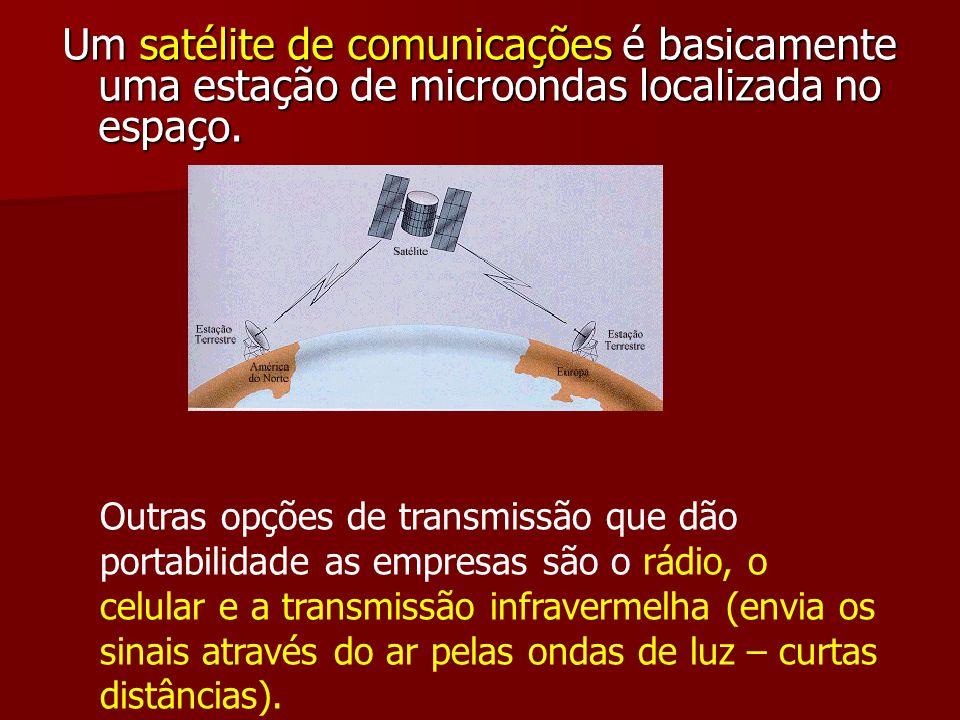 Um satélite de comunicações é basicamente uma estação de microondas localizada no espaço. Outras opções de transmissão que dão portabilidade as empres