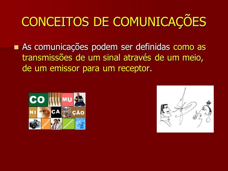 CONCEITOS DE COMUNICAÇÕES As comunicações podem ser definidas como as transmissões de um sinal através de um meio, de um emissor para um receptor. As