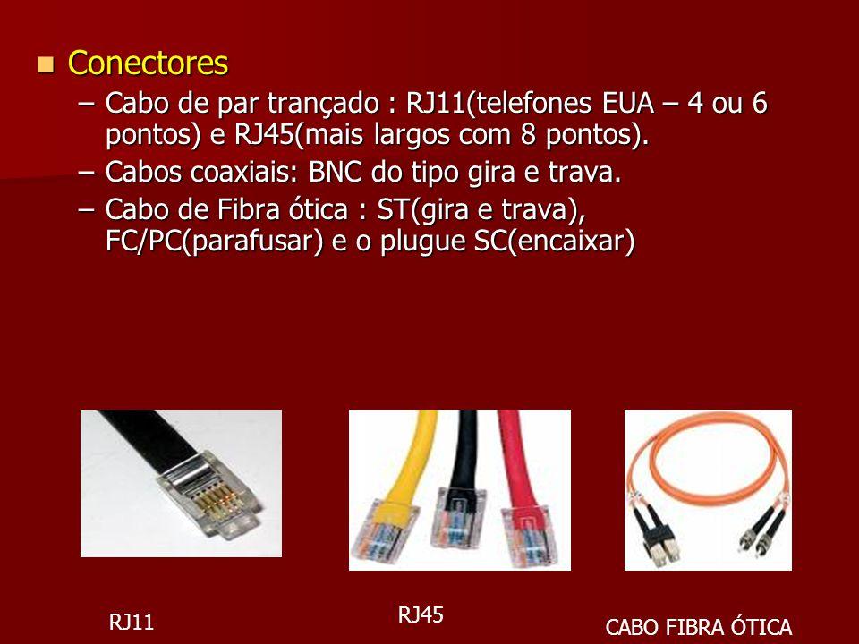 Conectores Conectores –Cabo de par trançado : RJ11(telefones EUA – 4 ou 6 pontos) e RJ45(mais largos com 8 pontos). –Cabos coaxiais: BNC do tipo gira