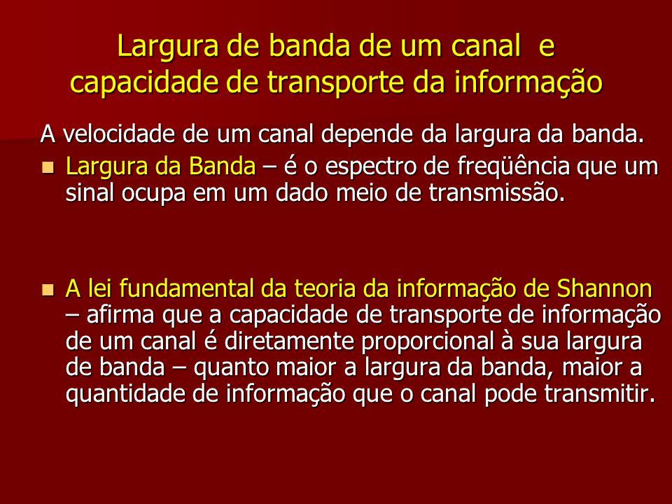 Largura de banda de um canal e capacidade de transporte da informação A velocidade de um canal depende da largura da banda. Largura da Banda – é o esp