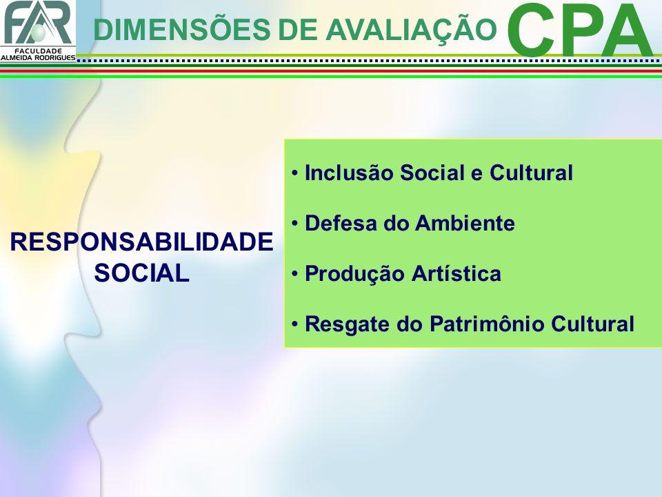 CPA DIMENSÕES DE AVALIAÇÃO RESPONSABILIDADE SOCIAL Inclusão Social e Cultural Defesa do Ambiente Produção Artística Resgate do Patrimônio Cultural