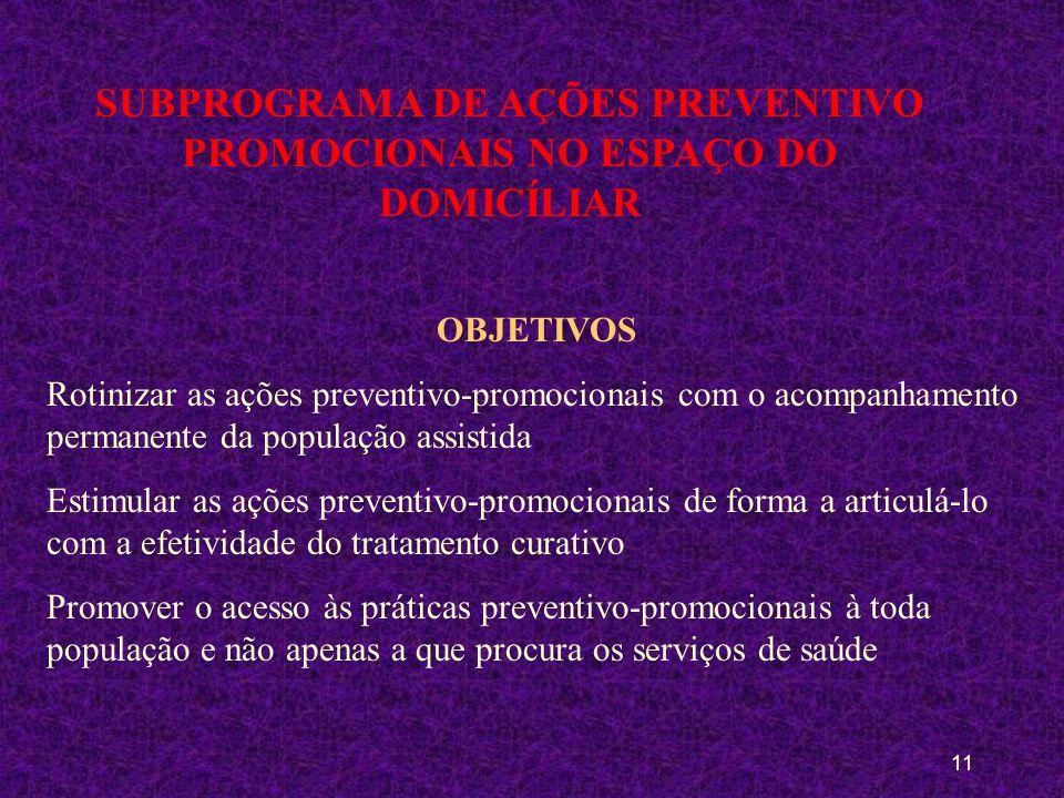 10 SUBPROGRAMA DE AÇÕES PREVENTIVO PROMOCIONAIS NO ESPAÇO DO DOMICÍLIAR OBJETIVOS Impedir que as pessoas apresentem aumento das necessidades de tratam