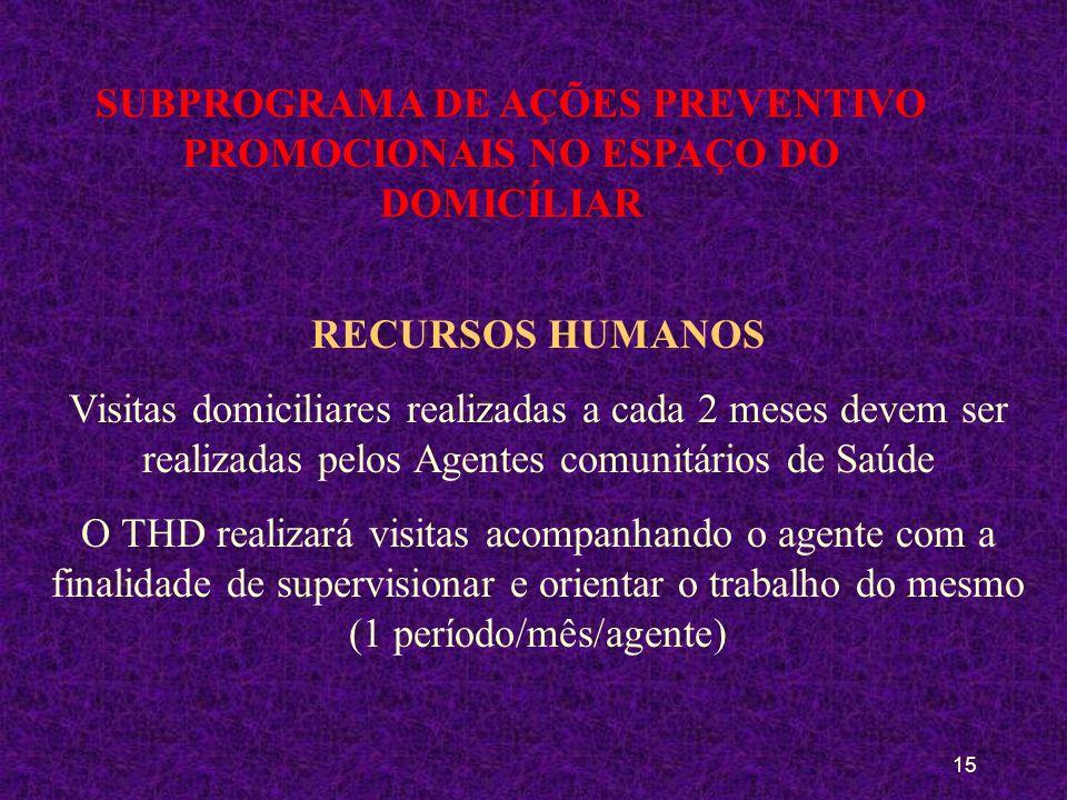 14 SUBPROGRAMA DE AÇÕES PREVENTIVO PROMOCIONAIS NO ESPAÇO DO DOMICÍLIO ROTINAS DE ATENÇÃO Visitas domiciliares realizadas a cada 2 meses (microárea) P