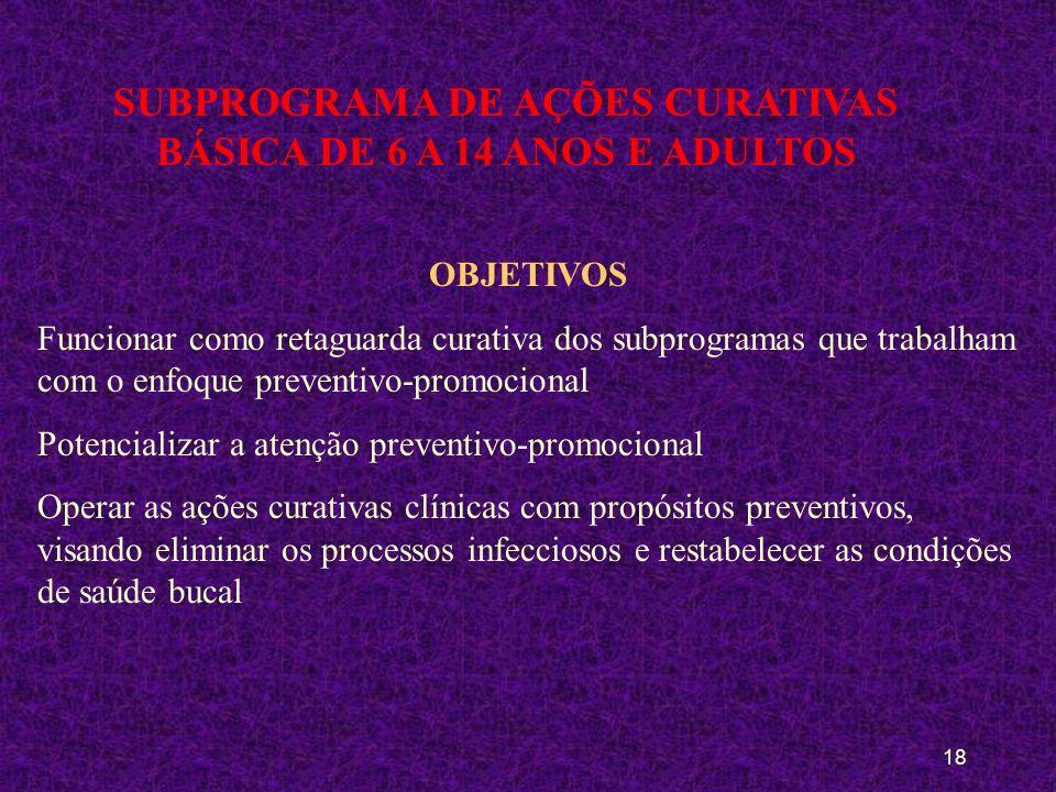 17 SUBPROGRAMA DE AÇÕES CURATIVAS BÁSICA DE 6 A 14 ANOS E ADULTOS
