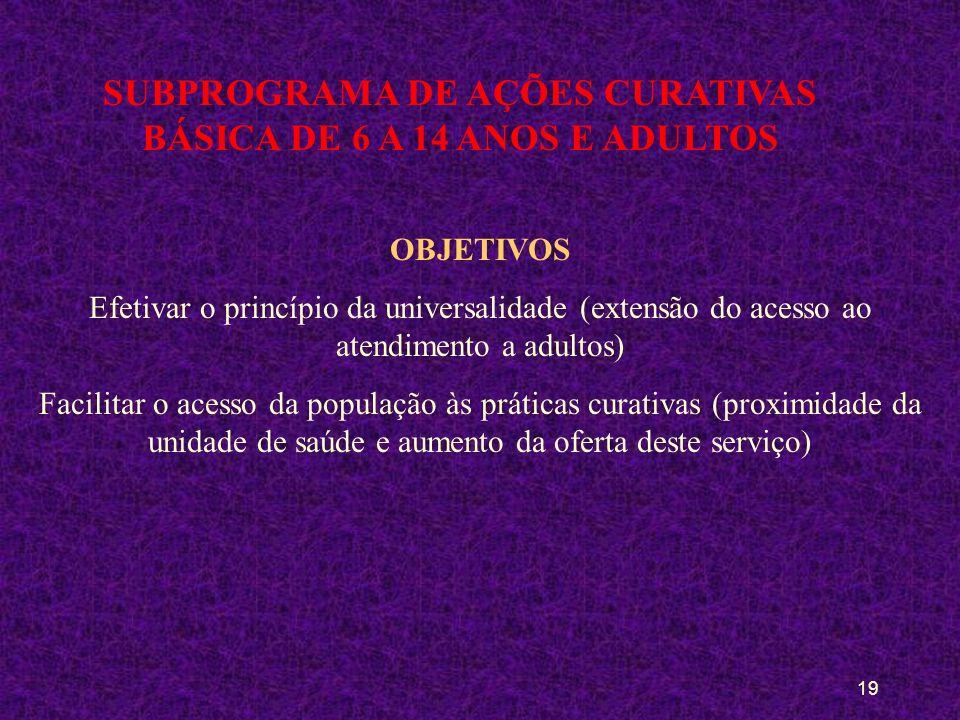 18 SUBPROGRAMA DE AÇÕES CURATIVAS BÁSICA DE 6 A 14 ANOS E ADULTOS OBJETIVOS Funcionar como retaguarda curativa dos subprogramas que trabalham com o en