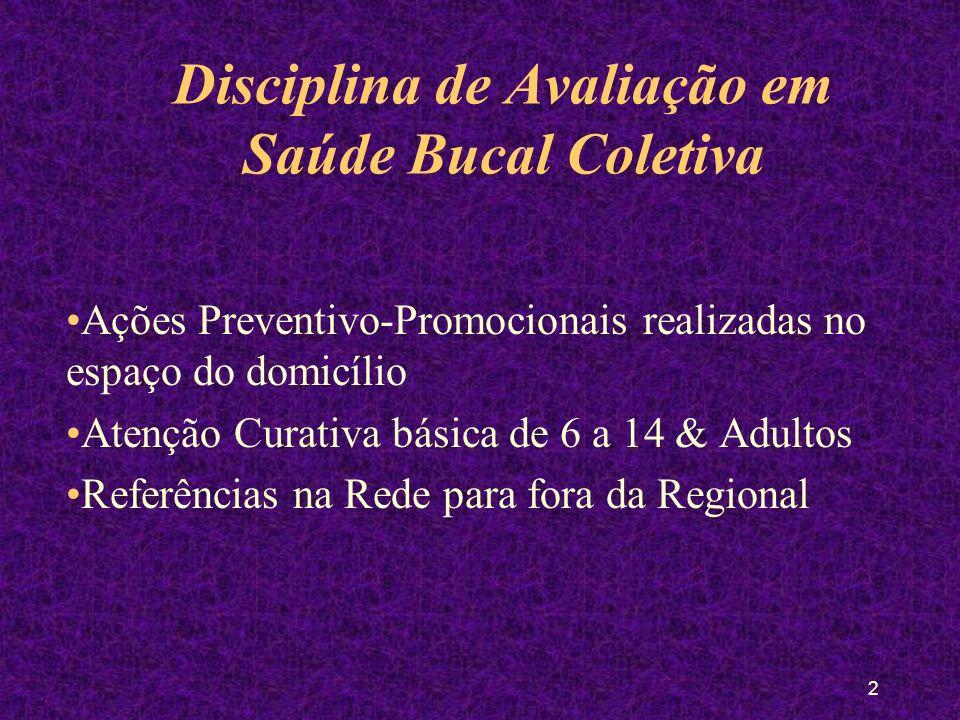 1 Disciplina de Avaliação em Saúde Bucal Coletiva Componentes Cristiane Danilo Ellena Fernanda Juliano