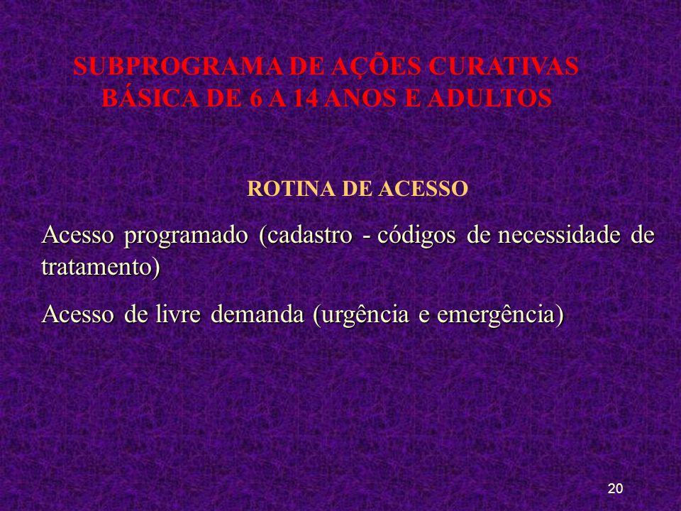 19 SUBPROGRAMA DE AÇÕES CURATIVAS BÁSICA DE 6 A 14 ANOS E ADULTOS OBJETIVOS Efetivar o princípio da universalidade (extensão do acesso ao atendimento