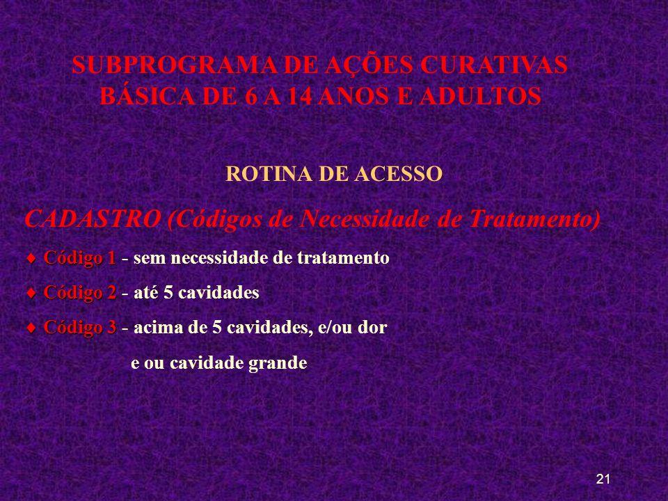 20 SUBPROGRAMA DE AÇÕES CURATIVAS BÁSICA DE 6 A 14 ANOS E ADULTOS ROTINA DE ACESSO Acesso programado (cadastro - códigos de necessidade de tratamento) Acesso de livre demanda (urgência e emergência)