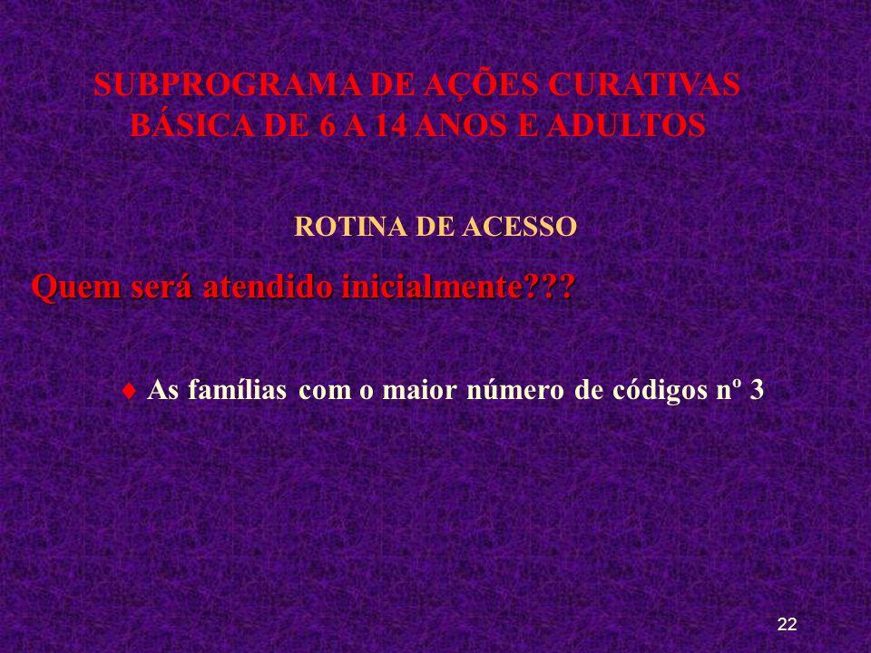 21 SUBPROGRAMA DE AÇÕES CURATIVAS BÁSICA DE 6 A 14 ANOS E ADULTOS ROTINA DE ACESSO CADASTRO (Códigos de Necessidade de Tratamento) Código 1 Código 1 -