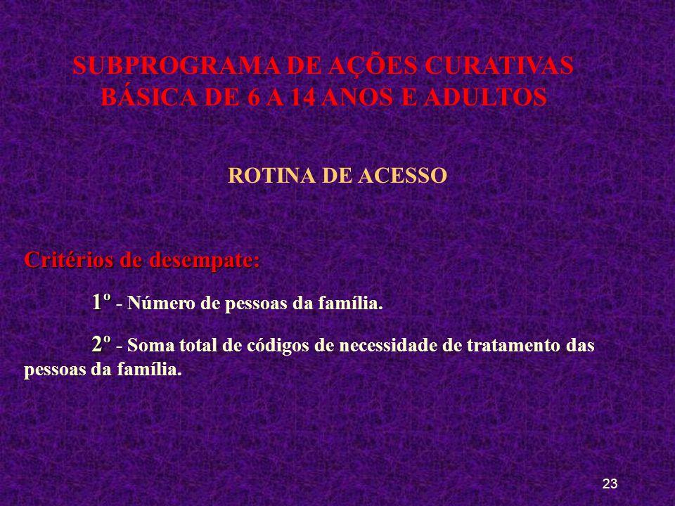 22 SUBPROGRAMA DE AÇÕES CURATIVAS BÁSICA DE 6 A 14 ANOS E ADULTOS ROTINA DE ACESSO Quem será atendido inicialmente??? As famílias com o maior número d