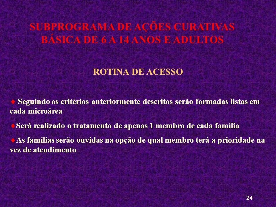 23 SUBPROGRAMA DE AÇÕES CURATIVAS BÁSICA DE 6 A 14 ANOS E ADULTOS ROTINA DE ACESSO Critérios de desempate: 1º 1º - Número de pessoas da família. 2º 2º