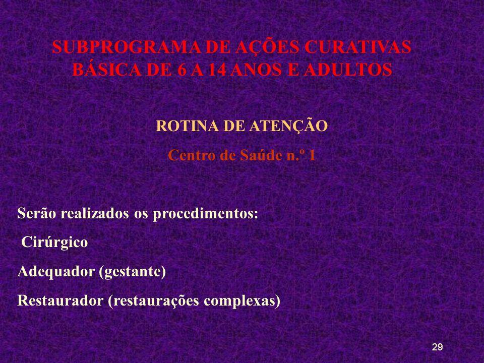 28 SUBPROGRAMA DE AÇÕES CURATIVAS BÁSICA DE 6 A 14 ANOS E ADULTOS ROTINA DE ATENÇÃO PSC Serão realizados os procedimentos: Preventivo-promocional Adeq