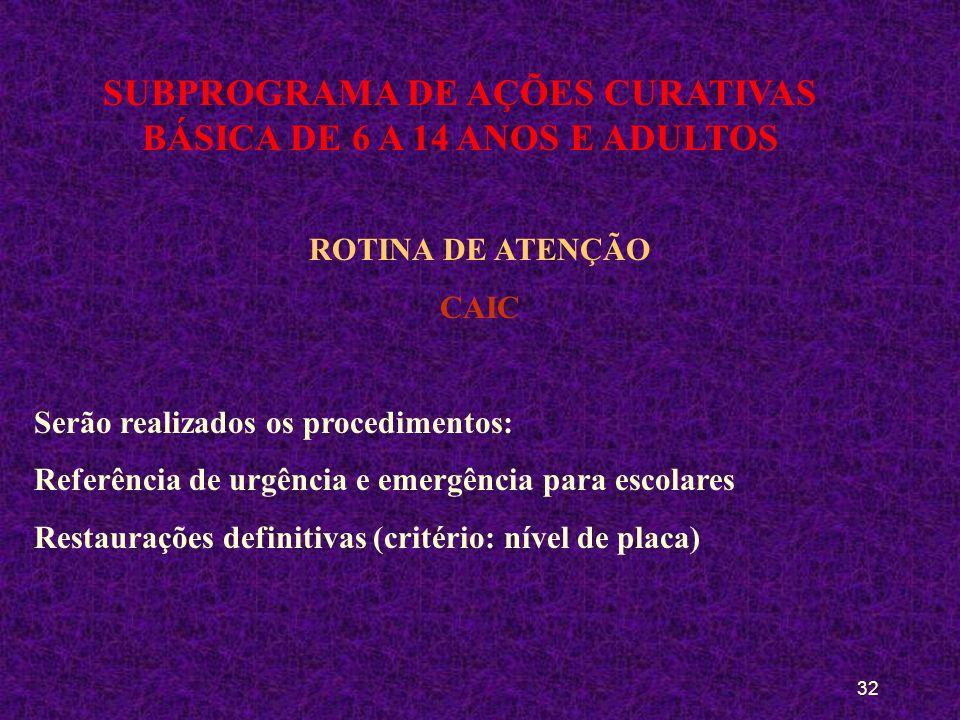 31 SUBPROGRAMA DE AÇÕES CURATIVAS BÁSICA DE 6 A 14 ANOS E ADULTOS ROTINA DE ATENÇÃO Centro de Saúde n.º 3 Serão realizados os procedimentos: Pacientes