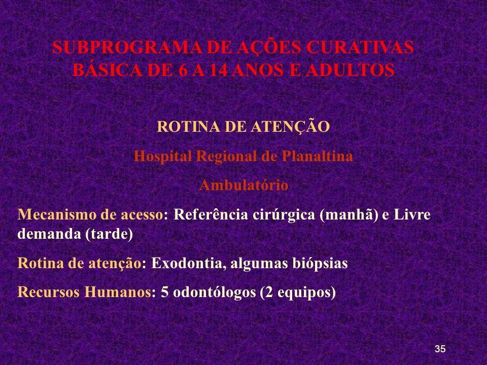 34 SUBPROGRAMA DE AÇÕES CURATIVAS BÁSICA DE 6 A 14 ANOS E ADULTOS ROTINA DE ATENÇÃO Hospital Regional de Planaltina Pronto-Socorro Mecanismo de acesso