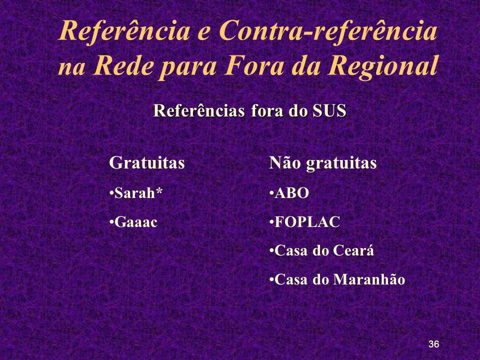 35 SUBPROGRAMA DE AÇÕES CURATIVAS BÁSICA DE 6 A 14 ANOS E ADULTOS ROTINA DE ATENÇÃO Hospital Regional de Planaltina Ambulatório Mecanismo de acesso: R