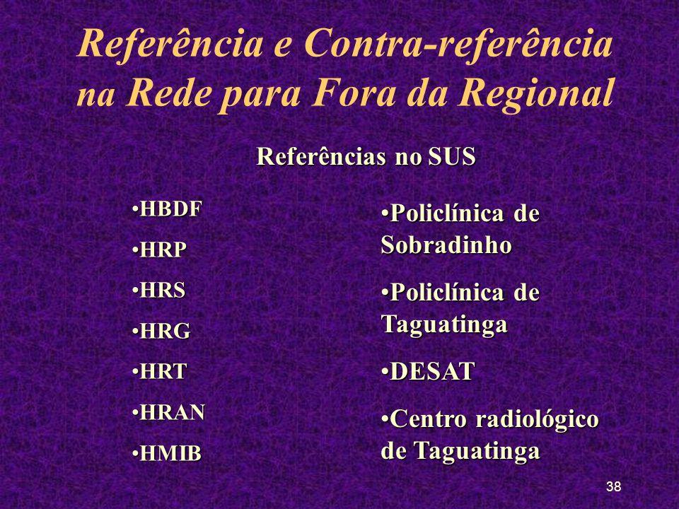 37 Referência e Contra-referência na Rede para Fora da Regional Objetivos: Aumentar as possibilidades de atendimento, não só para a população de Plana