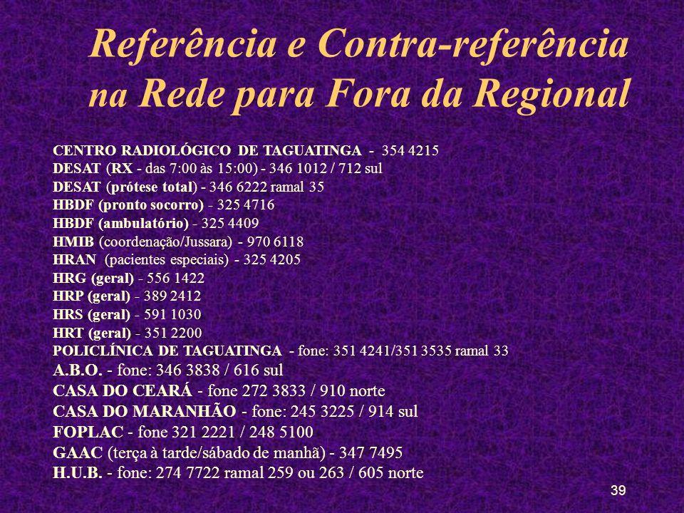 38 Referência e Contra-referência na Rede para Fora da Regional HBDFHBDF HRPHRP HRSHRS HRGHRG HRTHRT HRANHRAN HMIBHMIB Referências noSUS Referências no SUS Policlínica de SobradinhoPoliclínica de Sobradinho Policlínica de TaguatingaPoliclínica de Taguatinga DESATDESAT Centro radiológico de TaguatingaCentro radiológico de Taguatinga