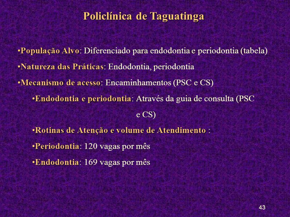 42 Hospital Regional de Taguatinga