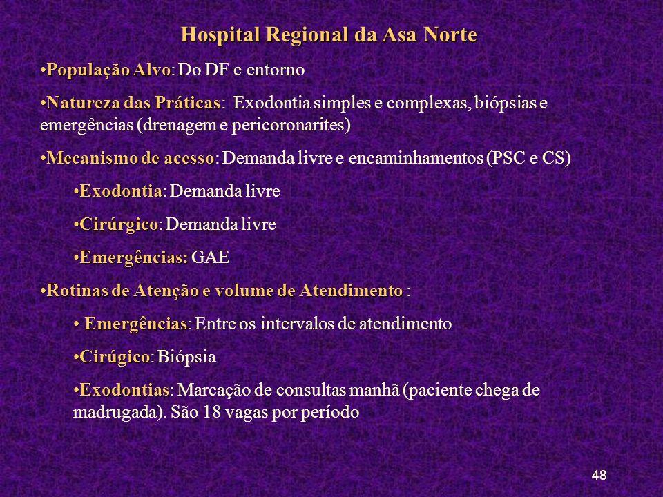 47 Hospital Regional de Planaltina População AlvoPopulação Alvo: Planaltina e entorno Natureza das PráticasNatureza das Práticas: Exodontia simples e