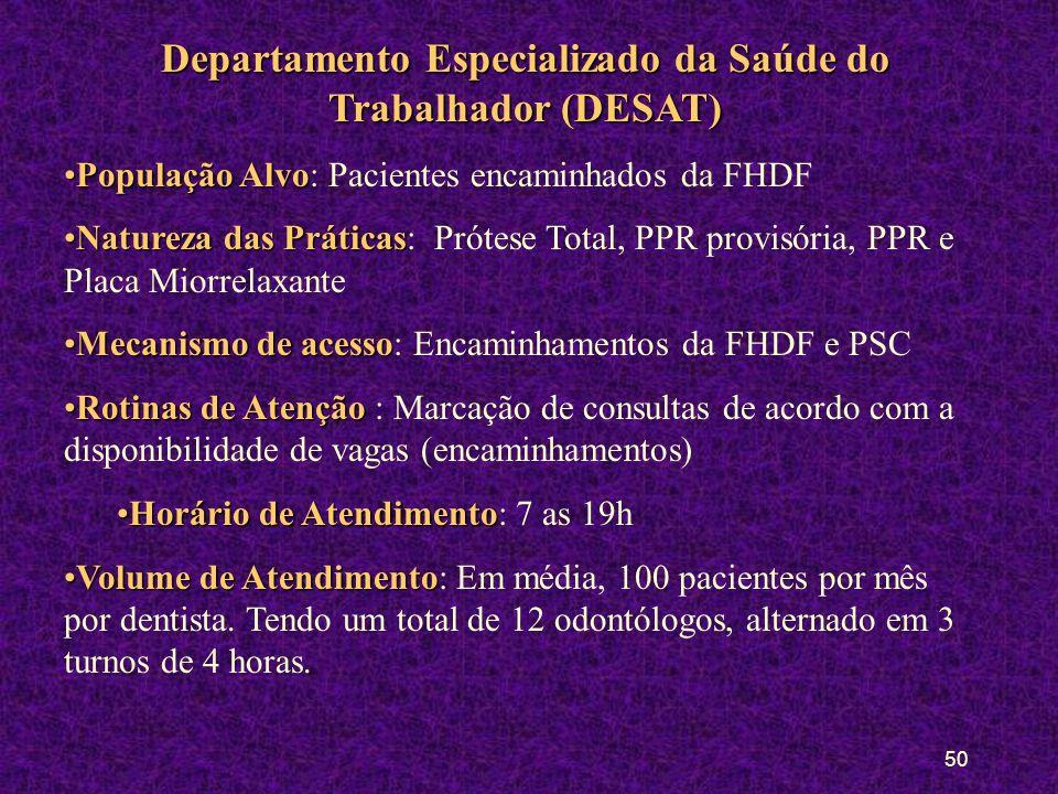 49 Hospital Regional do Gama População AlvoPopulação Alvo: Gama, Santa Maria e entorno Natureza das PráticasNatureza das Práticas: Exodontia simples e