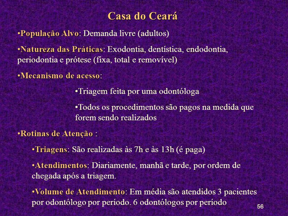 55 GAAAC População AlvoPopulação Alvo: Demanda livre Natureza das PráticasNatureza das Práticas: Cirurgias em geral e Tratamento de Disfunção de ATM Mecanismo de acessoMecanismo de acesso: Livre demanda.