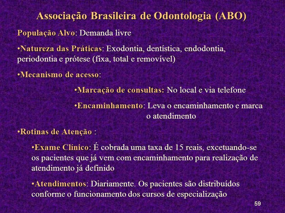 58 Faculdade de Odontologia do Planalto Central (FOPLAC) População AlvoPopulação Alvo: Demanda livre Natureza das PráticasNatureza das Práticas: Exodo