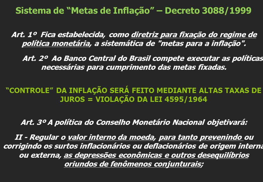 Sistema de Metas de Inflação – Decreto 3088/1999 Art.