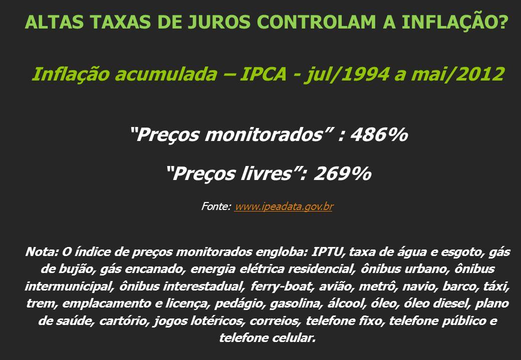 ALTAS TAXAS DE JUROS CONTROLAM A INFLAÇÃO.