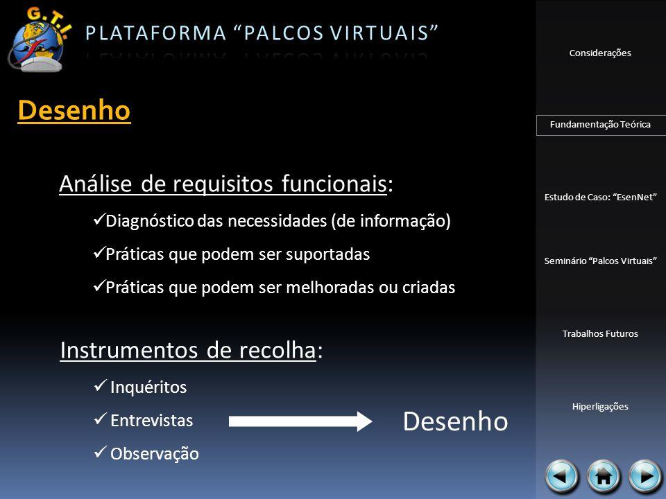 Considerações Fundamentação Teórica Estudo de Caso: EsenNet Seminário Palcos Virtuais Trabalhos Futuros Hiperligações Análise de requisitos funcionais