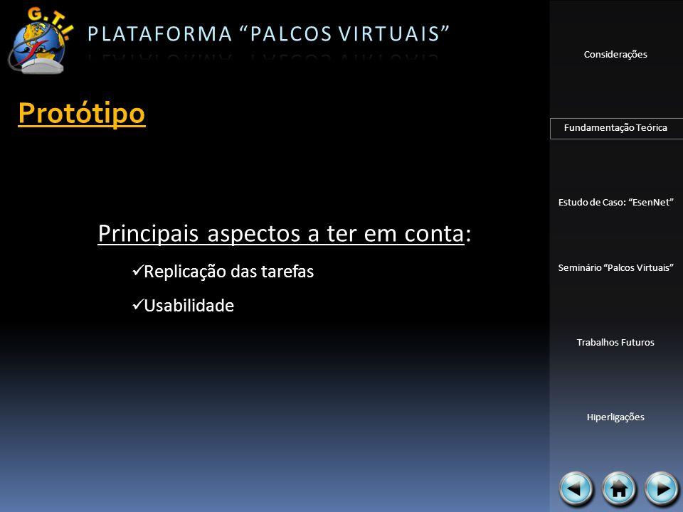 Considerações Fundamentação Teórica Estudo de Caso: EsenNet Seminário Palcos Virtuais Trabalhos Futuros Hiperligações Principais aspectos a ter em con