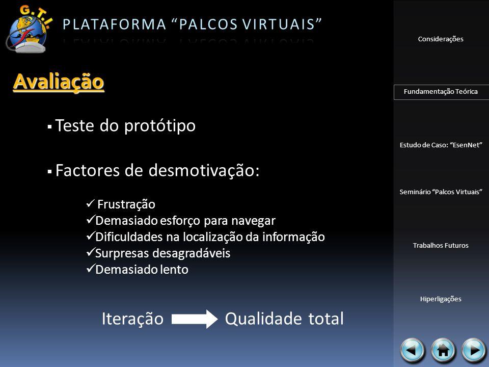 Considerações Fundamentação Teórica Estudo de Caso: EsenNet Seminário Palcos Virtuais Trabalhos Futuros Hiperligações Teste do protótipo Factores de d