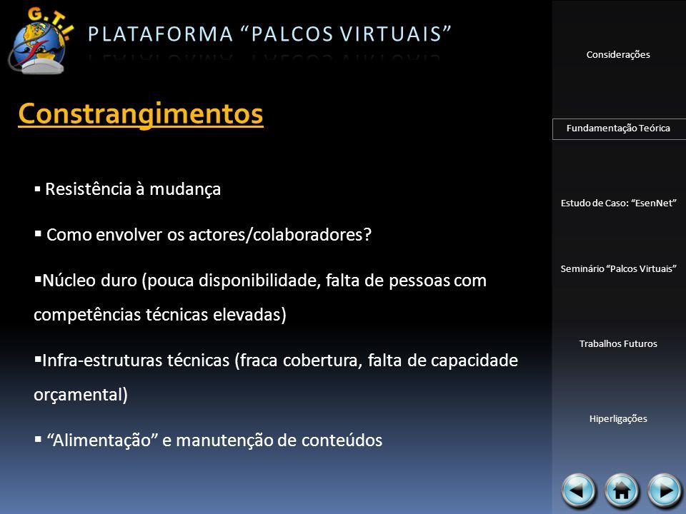 Considerações Fundamentação Teórica Estudo de Caso: EsenNet Seminário Palcos Virtuais Trabalhos Futuros Hiperligações Resistência à mudança Como envol