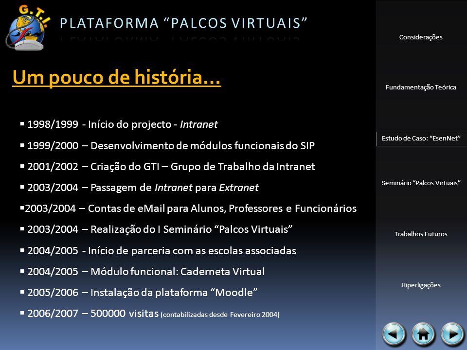 Considerações Fundamentação Teórica Estudo de Caso: EsenNet Seminário Palcos Virtuais Trabalhos Futuros Hiperligações 1998/1999 - Início do projecto -