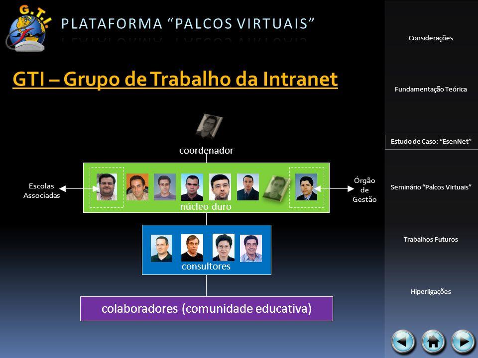 Considerações Fundamentação Teórica Estudo de Caso: EsenNet Seminário Palcos Virtuais Trabalhos Futuros Hiperligações GTI – Grupo de Trabalho da Intra