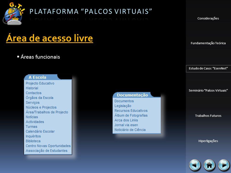 Considerações Fundamentação Teórica Estudo de Caso: EsenNet Seminário Palcos Virtuais Trabalhos Futuros Hiperligações Áreas funcionais Área de acesso