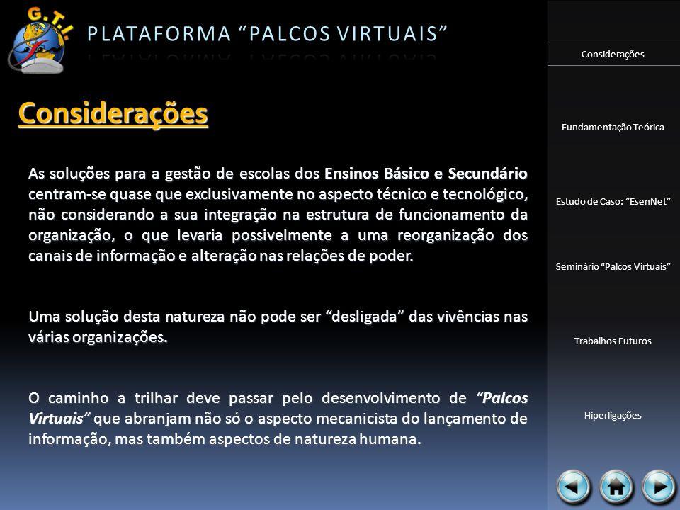Considerações Fundamentação Teórica Estudo de Caso: EsenNet Seminário Palcos Virtuais Trabalhos Futuros Hiperligações As soluções para a gestão de esc