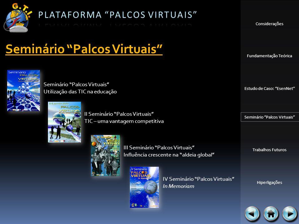 Considerações Fundamentação Teórica Estudo de Caso: EsenNet Seminário Palcos Virtuais Trabalhos Futuros Hiperligações Seminário Palcos Virtuais Utiliz