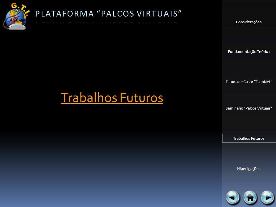 Considerações Fundamentação Teórica Estudo de Caso: EsenNet Seminário Palcos Virtuais Trabalhos Futuros Hiperligações Trabalhos Futuros