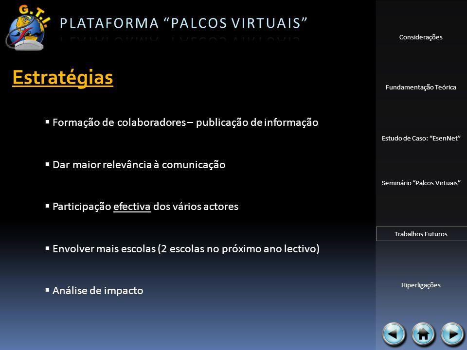 Considerações Fundamentação Teórica Estudo de Caso: EsenNet Seminário Palcos Virtuais Trabalhos Futuros Hiperligações Formação de colaboradores – publ