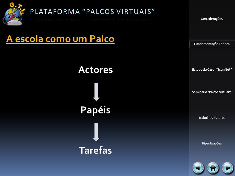 Considerações Fundamentação Teórica Estudo de Caso: EsenNet Seminário Palcos Virtuais Trabalhos Futuros Hiperligações A escola como um Palco ActoresPa