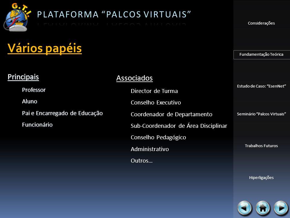 Considerações Fundamentação Teórica Estudo de Caso: EsenNet Seminário Palcos Virtuais Trabalhos Futuros Hiperligações Vários papéis PrincipaisProfesso